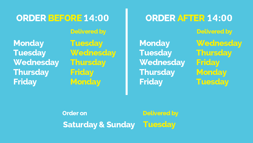 Order Before or After 3pm